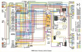 bu wiring diagram wiring diagrams online 1968 bulkhead pinout chevelle tech