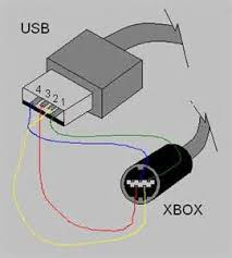 similiar xbox 360 controller pinout keywords xbox 360 usb controller wiring diagram get image about wiring