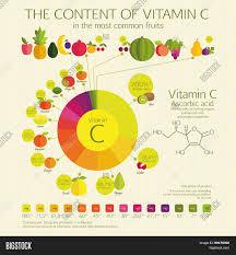 Vitamin C Food Sources Chart Vitamin C Vector Photo Free Trial Bigstock