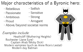 major characteristics of a byronic hero byronic heroes major characteristics of a byronic hero