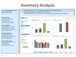 Aging Analysis Inventory Analysis Template 5 Why Example And Format Aging