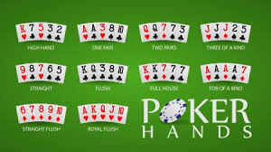What Wins In Poker Chart Poker Hands Order Hand Ranking Poker Hierarchy