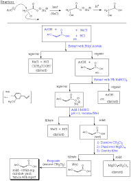 Toyota Process Flow Chart