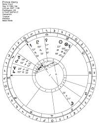 Prince Natal Chart The Naked Prince This Post Is Likely To Be Banned In The Uk