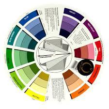 Color Wheel Chart Permanent Makeup Color Wheel
