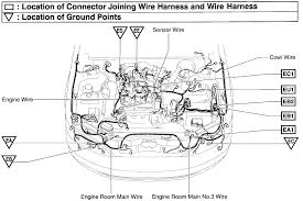 similiar 1999 lexus rx300 engine compartment diagram keywords lexus rx330 fuse box diagram lexus engine image for user manual