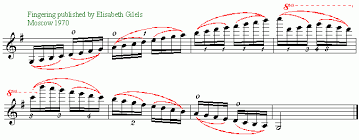 The G Major 4 Octave Scale In Various Fingerings