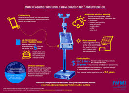 weather station. download the mobile weather stations infographic station