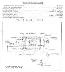 chris craft head wiring diagrams wiring diagram 1991 chris craft wiring diagram auto wiring diagram chris craft head wiring diagrams