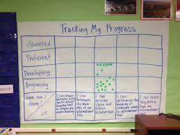 Student Tracking Chart Tracking Progress Ms Houser