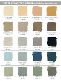 indoor paint colorsTop Paint Colors  Stellar Interior Design
