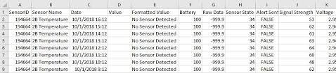Monnit Knowledge Base Sensor State Vs Sts