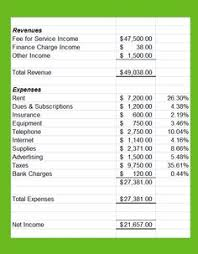 profit and loss account sample 139 best profit and loss statements images profit loss statement