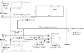 fancy fisher snow plow wiring harness pictures electrical diagram  at Fisher Snow Plow Wiring Harness 61716 8267 8275
