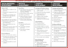 Emergent Curriculum Planning Template Example Best Preschool Lesson ...