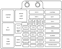 1999 honda civic si fuse box diagram auto wiring 99 on 1999 honda civic fuse box under hood 1999 honda civic si fuse box diagram auto wiring 99 on