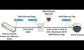 complex pioneer deh 3050ub wiring diagram pioneer cd usb mp3 auto Pioneer DEH -150MP Wiring-Diagram me � original ip camera ethernet wiring diagram camera poe cable wiring diagram wiring diagram