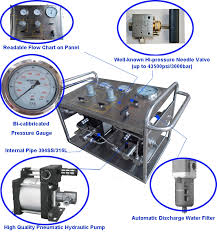 Valve Test Pressure Chart Portable Hydro Pressure Relief Valve Testing Equipment With
