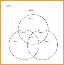 Venn Diagram 5 Circles Venn Diagram Graph Excel How To Make A Graphic Organizer Using 5