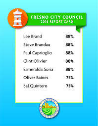 Report Cards - Fresno Chamber Of Commerce