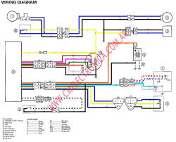 2003 yamaha r6 headlight wiring diagram great installation of 2000 yamaha blaster wiring diagram wiring diagram third level rh 16 6 14 jacobwinterstein com 2000 yamaha r6 ignition wiring diagram 2001 yamaha r6 wiring