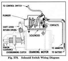 john deere l120 electrical diagram images john deere lt160 wiring john deere solenoid wiring diagram nilza net on l120