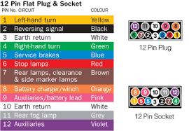 jayco 12 pin trailer plug wiring diagram wiring diagram trailer wiring diagrams adelaide trailer shop com