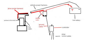 hiniker snow plow wiring diagram f250 hiniker trailer wiring western snow plow wire schematic