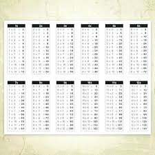 Multiplication Tables From 1 To 30 Table Power Tablet In