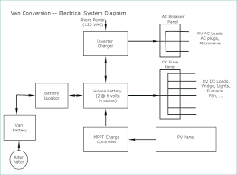 simple house wiring diagram examples schematic oasissolutions co simple house wiring circuit diagram lovely park examples