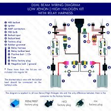 kensun installation hid led headlights dual beam low xenon high halogen relay harnest wiring diagram