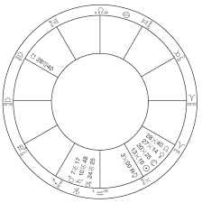 Astrology Charts For Children Ebenezer Sibleys Horary Charts Altair Astrology
