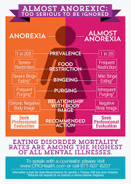 best images about anorexia who cares around the 17 best images about anorexia who cares around the worlds and mother and father