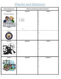 Checks And Balances Chart Answer Key Checks And Balances Graphic Organizer