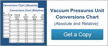 Vacuum Unit Conversion Chart New Ism Resource Ism
