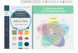 easy venn diagram maker easy venn diagram maker