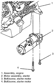 repair guides starting system starter autozone com typical starter motor mounting 3 1l engine shown