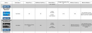 Credit Card Comparison Chart Mc June 17 Update Further Update To Our Revised Cash Back