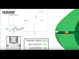 dukane's patented melt detect™ technology for ultrasonic welding Valve Actuator Wiring Diagram at Dukane Actuator Wiring Diagram