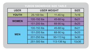 Ll Bean Size Chart Mens Faqs About Snowshoes Snowshoe Fit Snowshoe Wear