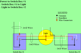 3 way switch wiring diagram variation 5 electrical online note this diagram is a thumbnail to view it in full size click on the diagram watch a video explaining 3 way switches