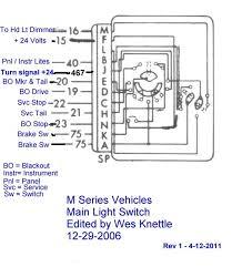 jeep wrangler turn signal switch diagram lovely jeep wrangler tj jeep wrangler turn signal switch diagram lovely m38a1 wiring diagram wiring diagrams schematics of jeep wrangler