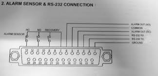 db to rs pin wiring rs2323 jpg