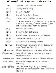 computer key board shortcuts afctech2day blogspot com computer keyboard shortcut keys