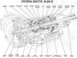 4l60 e 4l65 e transmission diagram truck forum 2005 Chevy Silverado Transmission Diagram 4l60e 1994 0 jpg 2005 chevy silverado parts diagram