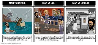 odysseus hero s journey monomyth odyssey epic poem the odyssey conflict