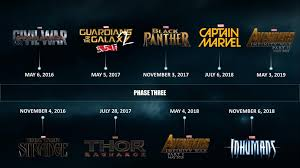 Avengers Chart Marvel Released Official Marvel Cinematic Universe Phase 3
