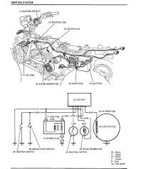 yfz wiring diagram wiring diagram yfz 450 wiring diagram diagrams honda trx450r
