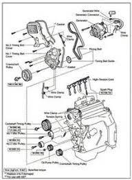 similiar 1990 honda civic engine diagram keywords mazda engine additionally 1986 pontiac fiero fuse box diagram likewise