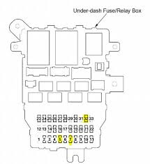 2008 acura tl fuse box diagram acura free wiring diagrams 2006 Mdx Fuse Box tl 2006 acura tl radio quit working completely no power 2008 acura 2006 mdx fuse box